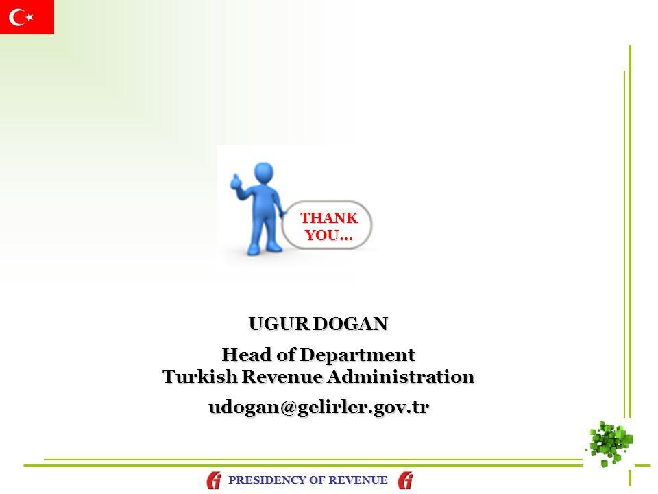 PRESIDENCY OF REVENUE THANK YOU… UGUR DOGAN Head of Department Turkish Revenue Administration udogan@gelirler.gov.tr