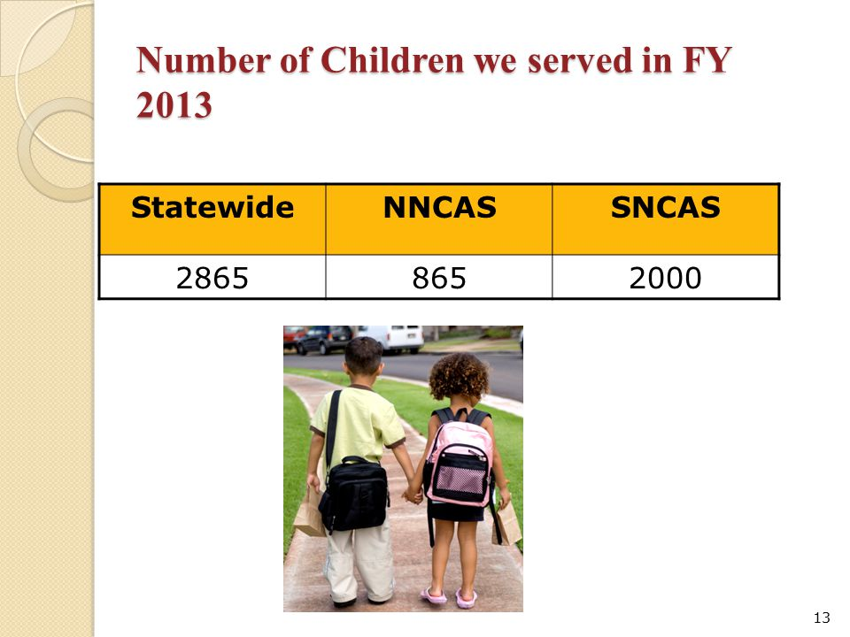 Number of Children we served in FY 2013 StatewideNNCASSNCAS 28658652000 13