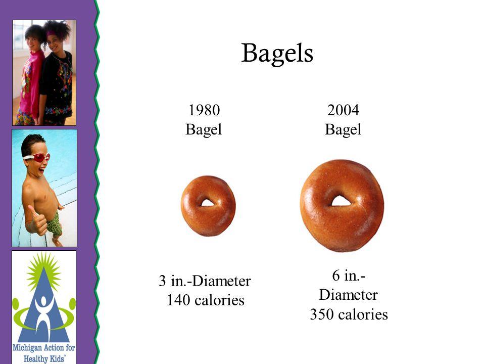Bagels 1980 Bagel 3 in.-Diameter 140 calories 2004 Bagel 6 in.- Diameter 350 calories