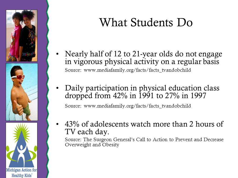 What Students Do Nearly half of 12 to 21-year olds do not engage in vigorous physical activity on a regular basis Source: www.mediafamily.org/facts/facts_tvandobchild Daily participation in physical education class dropped from 42% in 1991 to 27% in 1997 Source: www.mediafamily.org/facts/facts_tvandobchild 43% of adolescents watch more than 2 hours of TV each day.