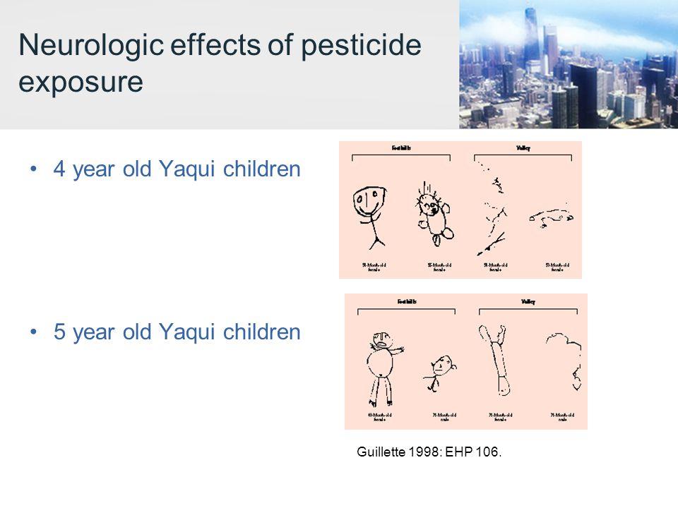Guillette 1998: EHP 106. Neurologic effects of pesticide exposure 4 year old Yaqui children 5 year old Yaqui children