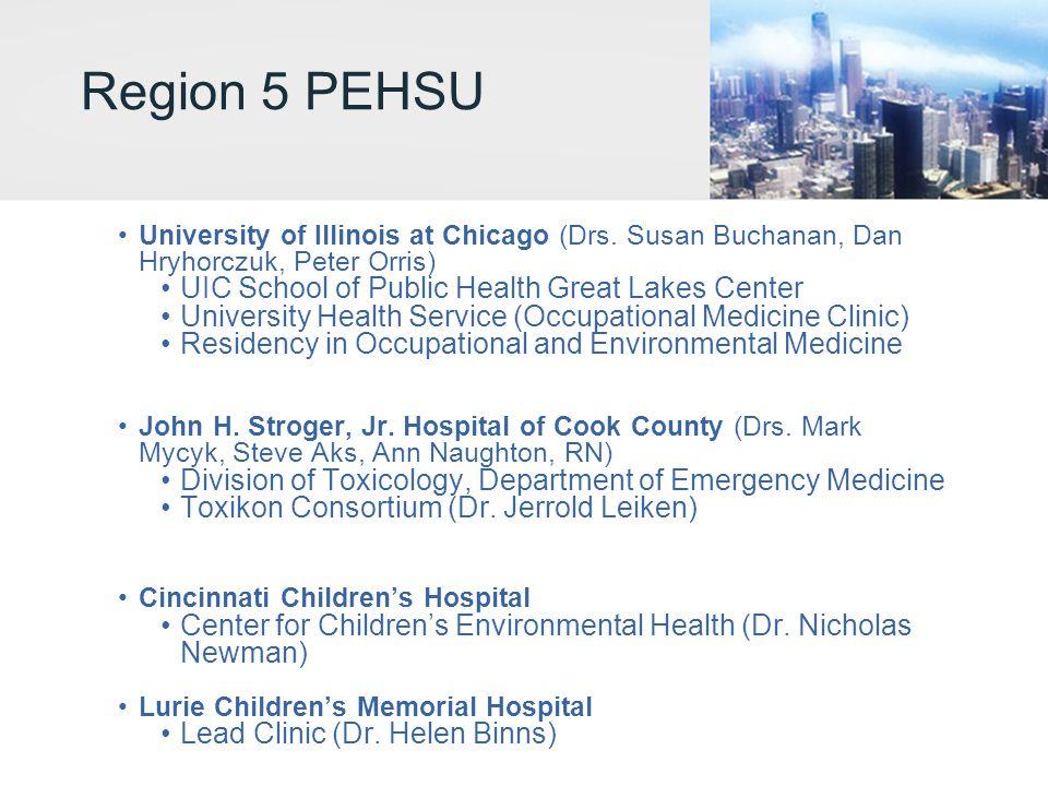 Region 5 PEHSU University of Illinois at Chicago (Drs. Susan Buchanan, Dan Hryhorczuk, Peter Orris) UIC School of Public Health Great Lakes Center Uni