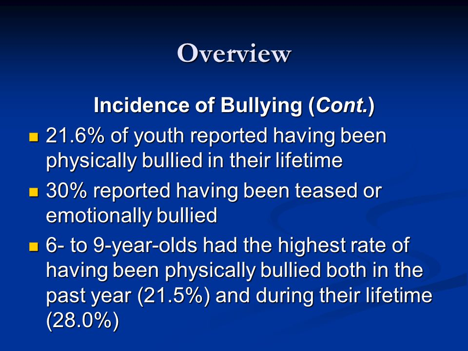 Overview Incidence of Bullying (Cont.) 21.6% of youth reported having been physically bullied in their lifetime 21.6% of youth reported having been physically bullied in their lifetime 30% reported having been teased or emotionally bullied 30% reported having been teased or emotionally bullied 6- to 9-year-olds had the highest rate of having been physically bullied both in the past year (21.5%) and during their lifetime (28.0%) 6- to 9-year-olds had the highest rate of having been physically bullied both in the past year (21.5%) and during their lifetime (28.0%)