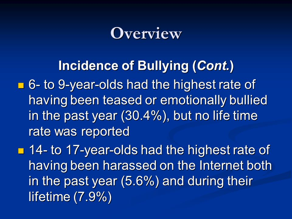 Overview Incidence of Bullying (Cont.) 6- to 9-year-olds had the highest rate of having been teased or emotionally bullied in the past year (30.4%), but no life time rate was reported 6- to 9-year-olds had the highest rate of having been teased or emotionally bullied in the past year (30.4%), but no life time rate was reported 14- to 17-year-olds had the highest rate of having been harassed on the Internet both in the past year (5.6%) and during their lifetime (7.9%) 14- to 17-year-olds had the highest rate of having been harassed on the Internet both in the past year (5.6%) and during their lifetime (7.9%)