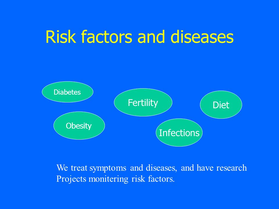 Risk factors and diseases Diabetes Fertility Obesity Diet Infections We treat symptoms and diseases, and have research Projects monitering risk factors.
