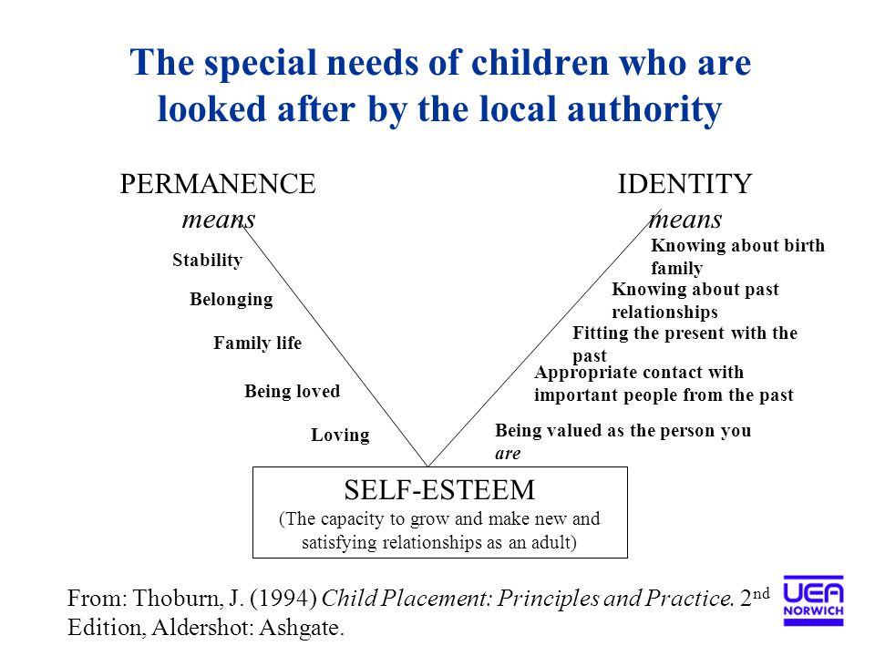 The special needs of children who are looked after by the local authority From: Thoburn, J.