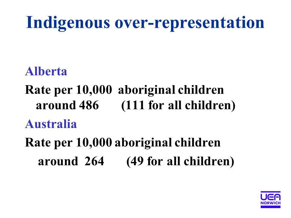 Indigenous over-representation Alberta Rate per 10,000 aboriginal children around 486 (111 for all children) Australia Rate per 10,000 aboriginal children around 264 (49 for all children)