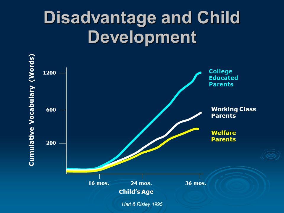 Disadvantage and Child Development 16 mos.24 mos.36 mos.
