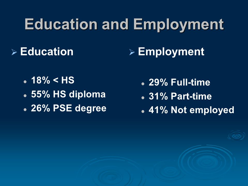 Education and Employment  Education 18% < HS 55% HS diploma 26% PSE degree  Employment 29% Full-time 31% Part-time 41% Not employed