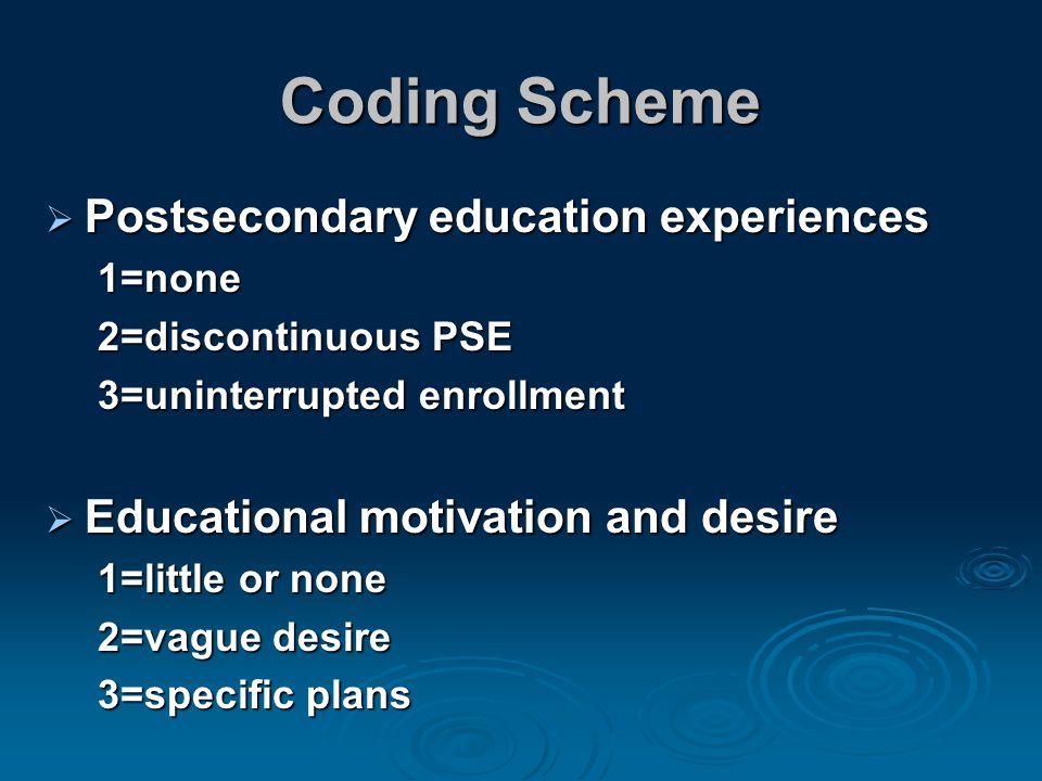  Postsecondary education experiences 1=none 2=discontinuous PSE 3=uninterrupted enrollment  Educational motivation and desire 1=little or none 2=vague desire 3=specific plans Coding Scheme
