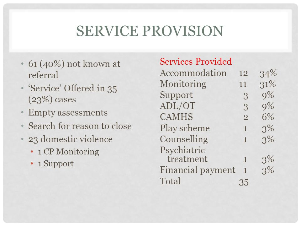 SERVICE PROVISION 61 (40%) not known at referral 'Service' Offered in 35 (23%) cases Empty assessments Search for reason to close 23 domestic violence