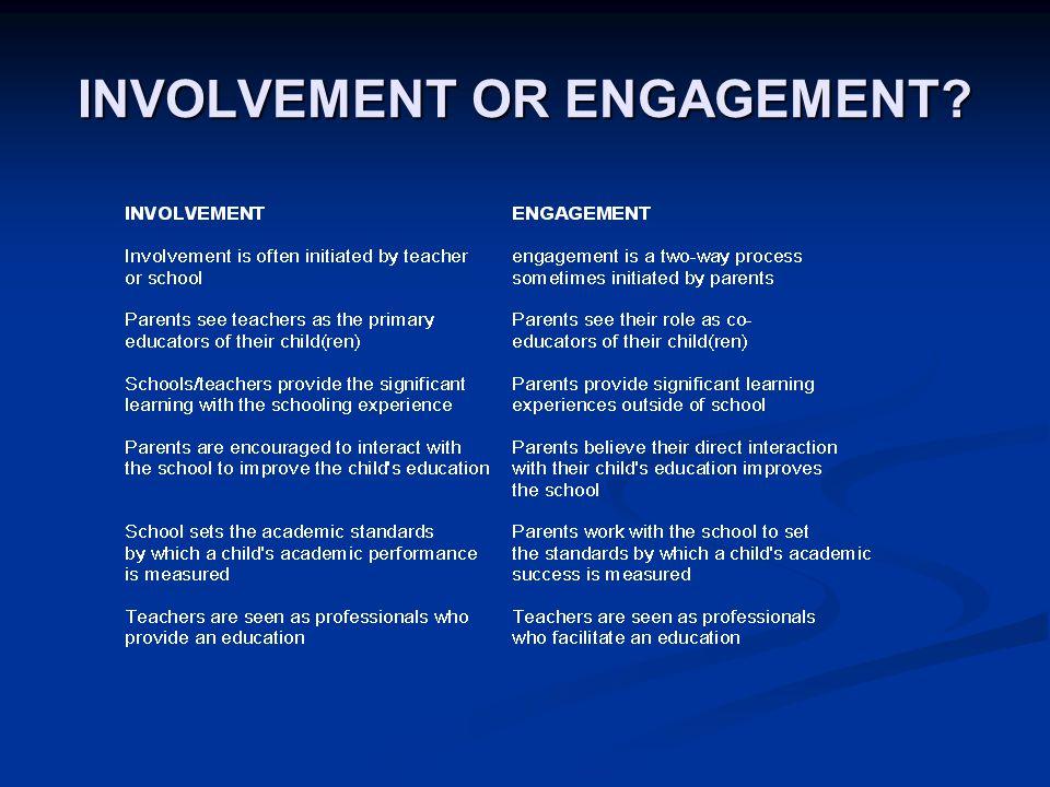 INVOLVEMENT OR ENGAGEMENT?