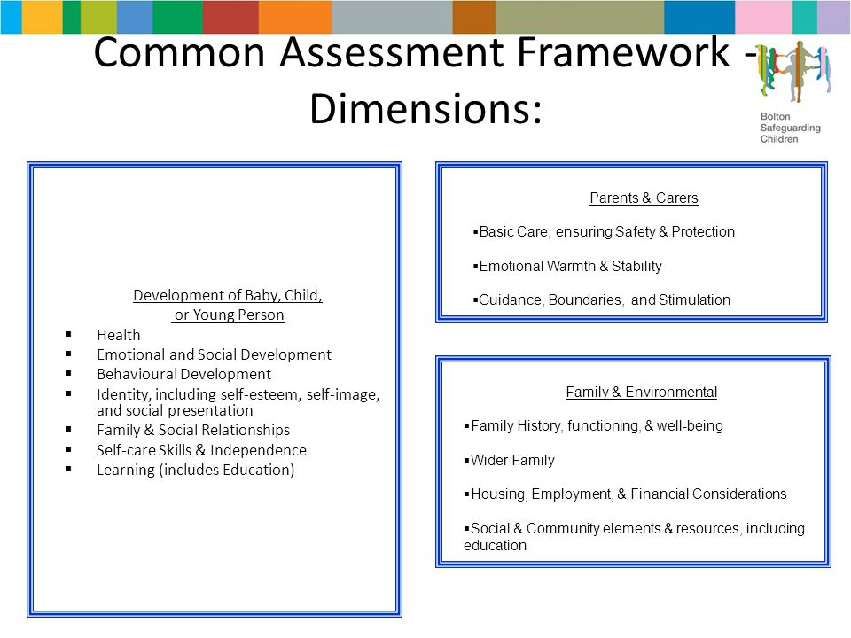Common Assessment Framework - Dimensions: Development of Baby, Child, or Young Person  Health  Emotional and Social Development  Behavioural Develo