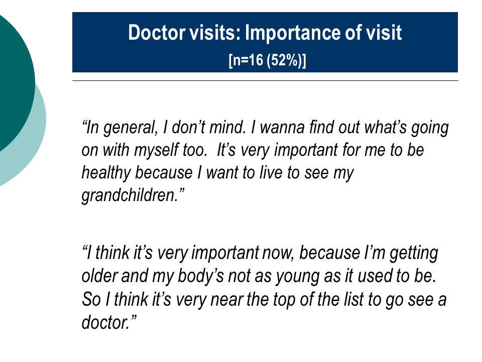 Doctor visits: Importance of visit [n=16 (52%)] In general, I don't mind.