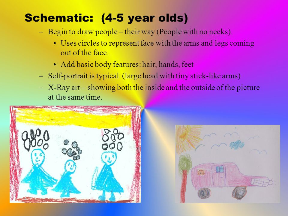 Schematic: (4-5 year olds) –Begin to draw people – their way (People with no necks).