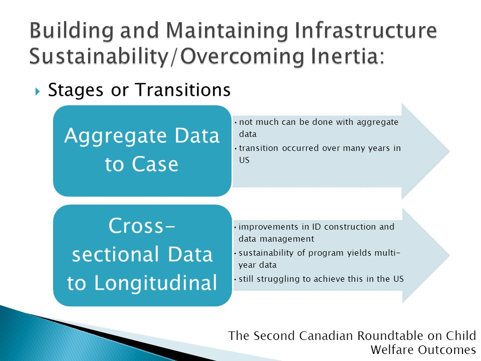 The Second Canadian Roundtable on Child Welfare Outcomes not much can be done with aggregate data transition occurred over many years in US Aggregate Data to Case improvements in ID construction and data management sustainability of program yields multi- year data still struggling to achieve this in the US Cross- sectional Data to Longitudinal  Stages or Transitions