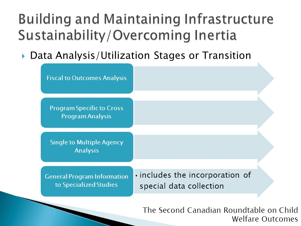 The Second Canadian Roundtable on Child Welfare Outcomes  Data Analysis/Utilization Stages or Transition Fiscal to Outcomes Analysis Program Specific to Cross Program Analysis Single to Multiple Agency Analysis includes the incorporation of special data collection General Program Information to Specialized Studies