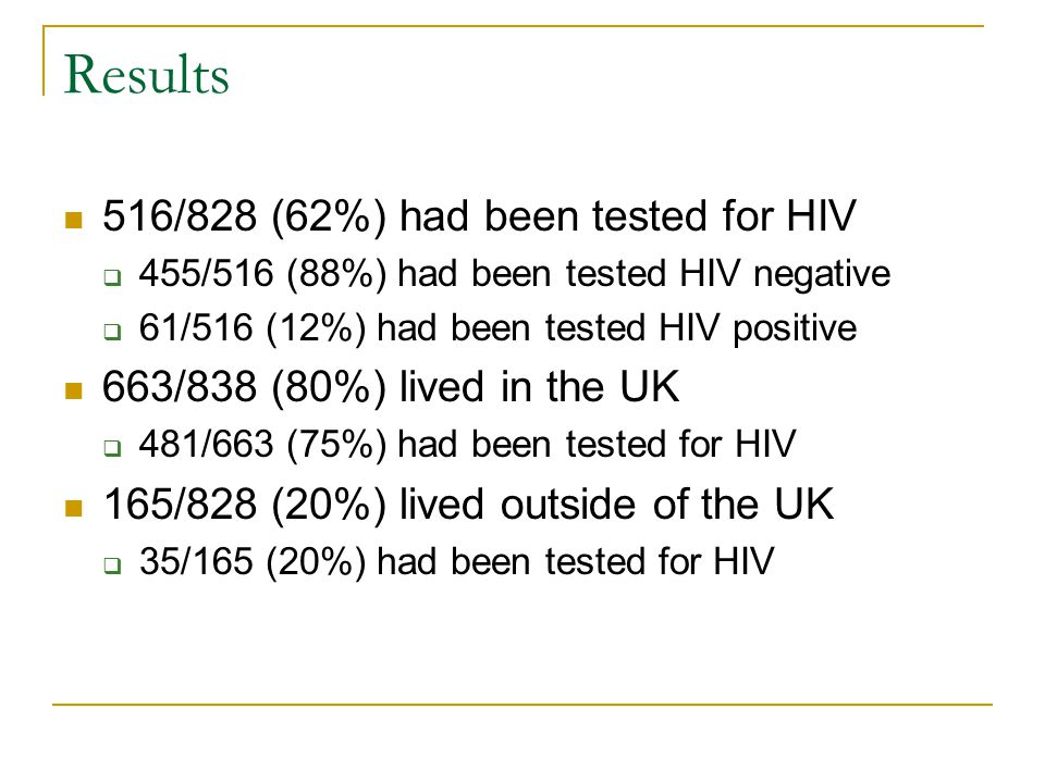 Results 516/828 (62%) had been tested for HIV  455/516 (88%) had been tested HIV negative  61/516 (12%) had been tested HIV positive 663/838 (80%) lived in the UK  481/663 (75%) had been tested for HIV 165/828 (20%) lived outside of the UK  35/165 (20%) had been tested for HIV