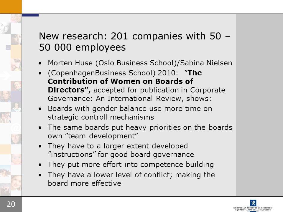 "20 New research: 201 companies with 50 – 50 000 employees Morten Huse (Oslo Business School)/Sabina Nielsen (CopenhagenBusiness School) 2010: ""The Con"