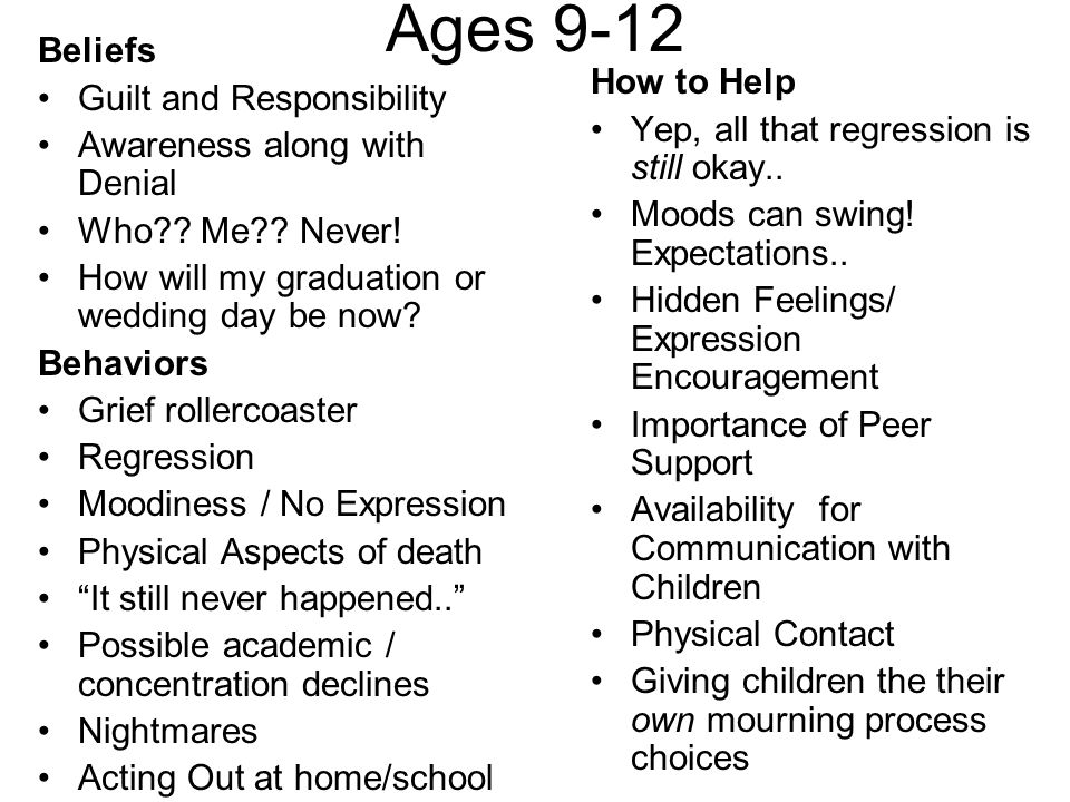 Ages 9-12 Beliefs Guilt and Responsibility Awareness along with Denial Who?.