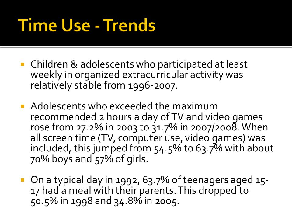  Children & adolescents who participated at least weekly in organized extracurricular activity was relatively stable from 1996-2007.