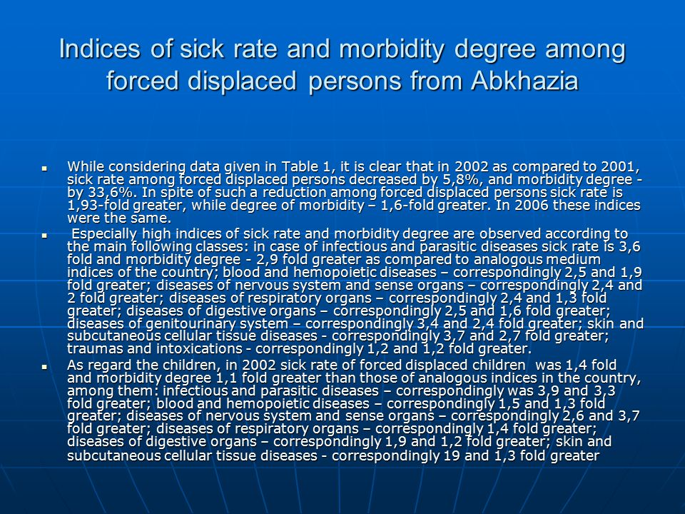 Indices of sick rate and morbidity degree among forced displaced persons from Abkhazia While considering data given in Table 1, it is clear that in 2002 as compared to 2001, sick rate among forced displaced persons decreased by 5,8%, and morbidity degree - by 33,6%.