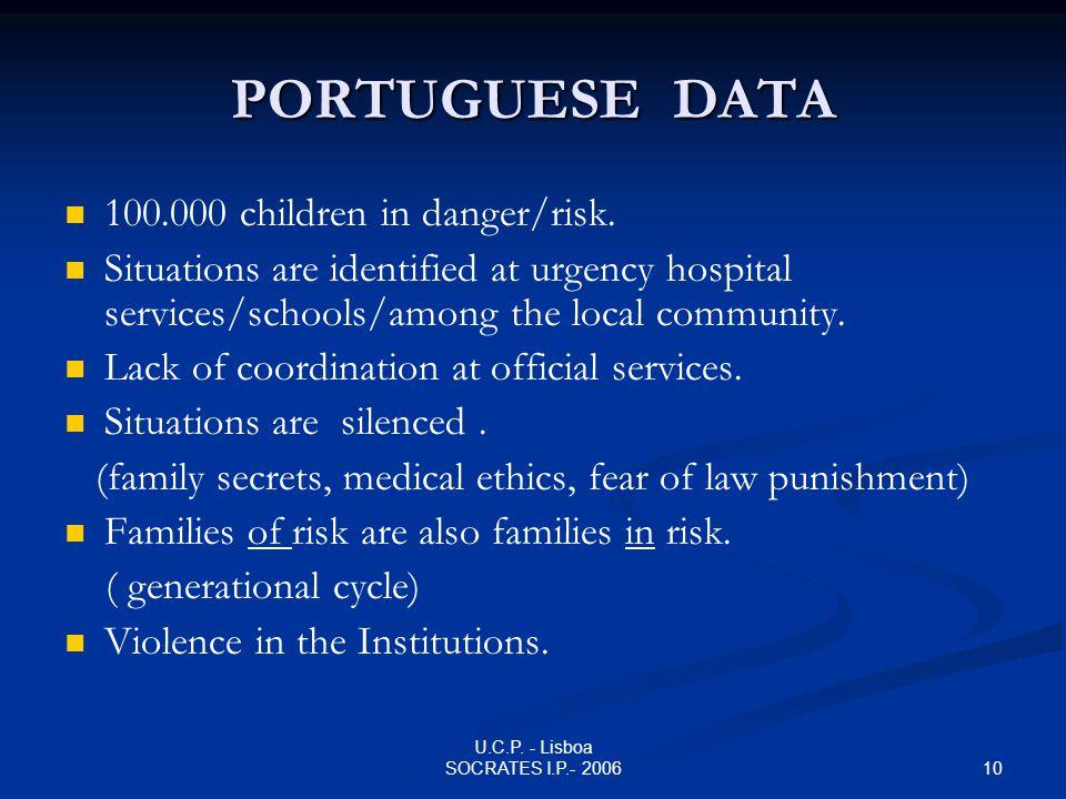 10 U.C.P.- Lisboa SOCRATES I.P.- 2006 PORTUGUESE DATA 100.000 children in danger/risk.