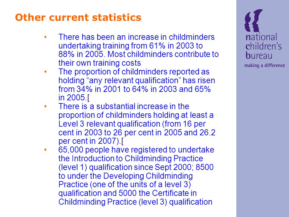 Diploma in Home based Childcare training figures for 2007 New courses enrolmentscompletedpassed Unit 1347446141443728 Unit 243602408372 Unit 345584362358 Unit 433510352356 Unit 528422273