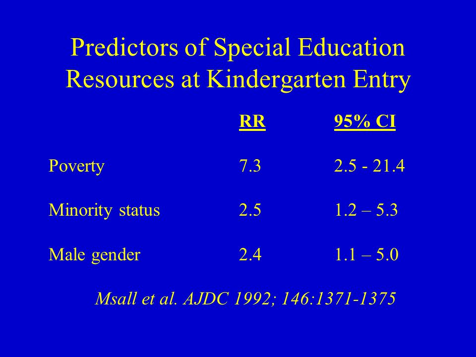 Predictors of Special Education Resources at Kindergarten Entry RR95% CI Poverty7.32.5 - 21.4 Minority status 2.51.2 – 5.3 Male gender2.41.1 – 5.0 Msall et al.