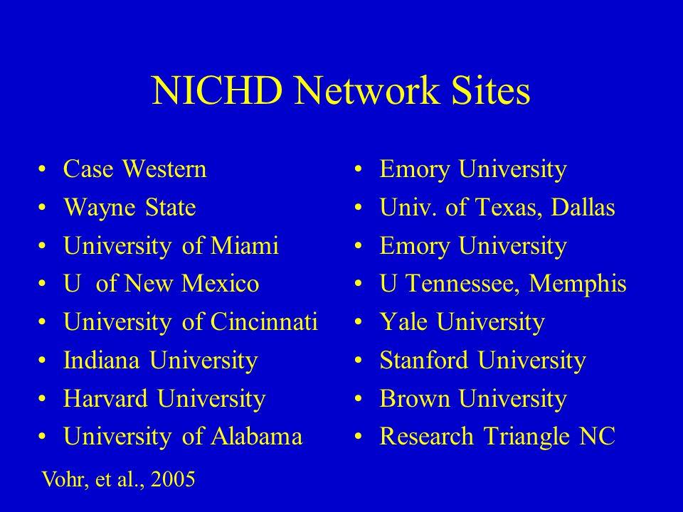 NICHD Network Sites Case Western Wayne State University of Miami U of New Mexico University of Cincinnati Indiana University Harvard University University of Alabama Emory University Univ.