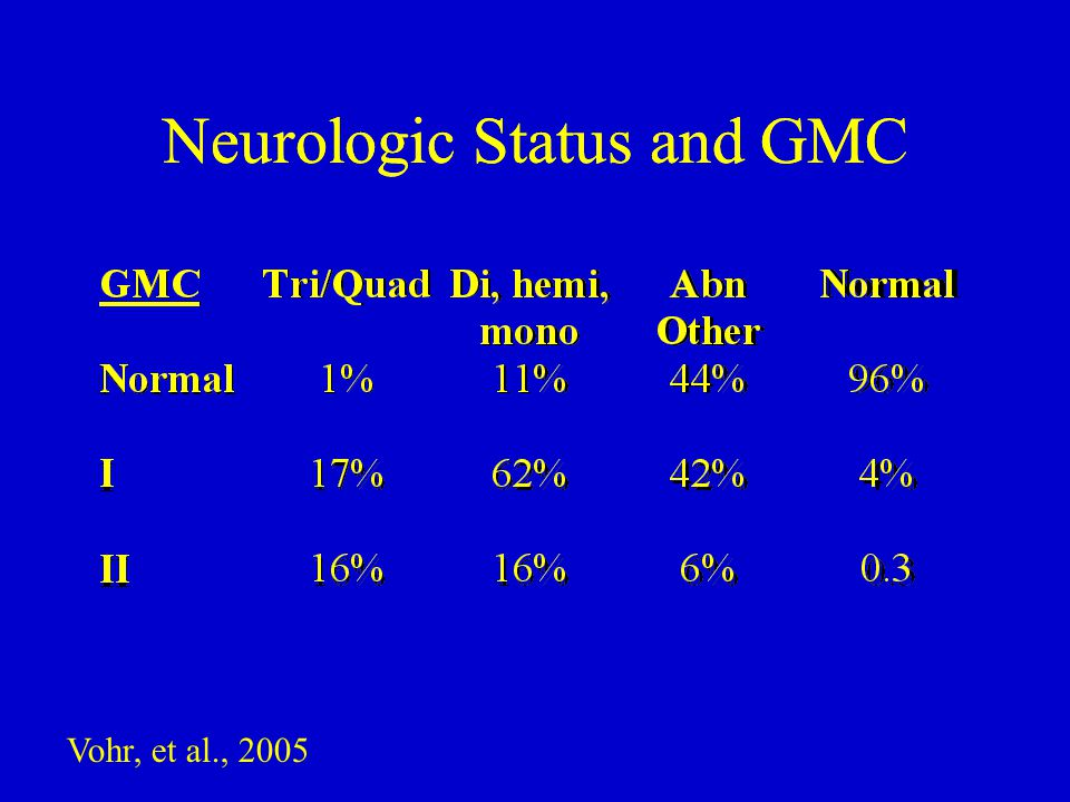 Neurologic Status and GMC Vohr, et al., 2005 Neurologic Status and GMC