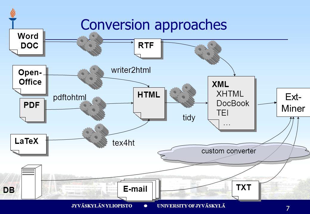 JYVÄSKYLÄN YLIOPISTO UNIVERSITY OF JYVÄSKYLÄ 7 Conversion approaches XML XHTML DocBook TEI … RTF HTML PDF Open- Office LaTeX Word DOC E-mail DB tidy writer2html pdftohtml tex4ht custom converter Ext- Miner TXT