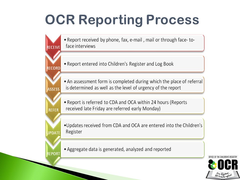 OCR Reporting Process