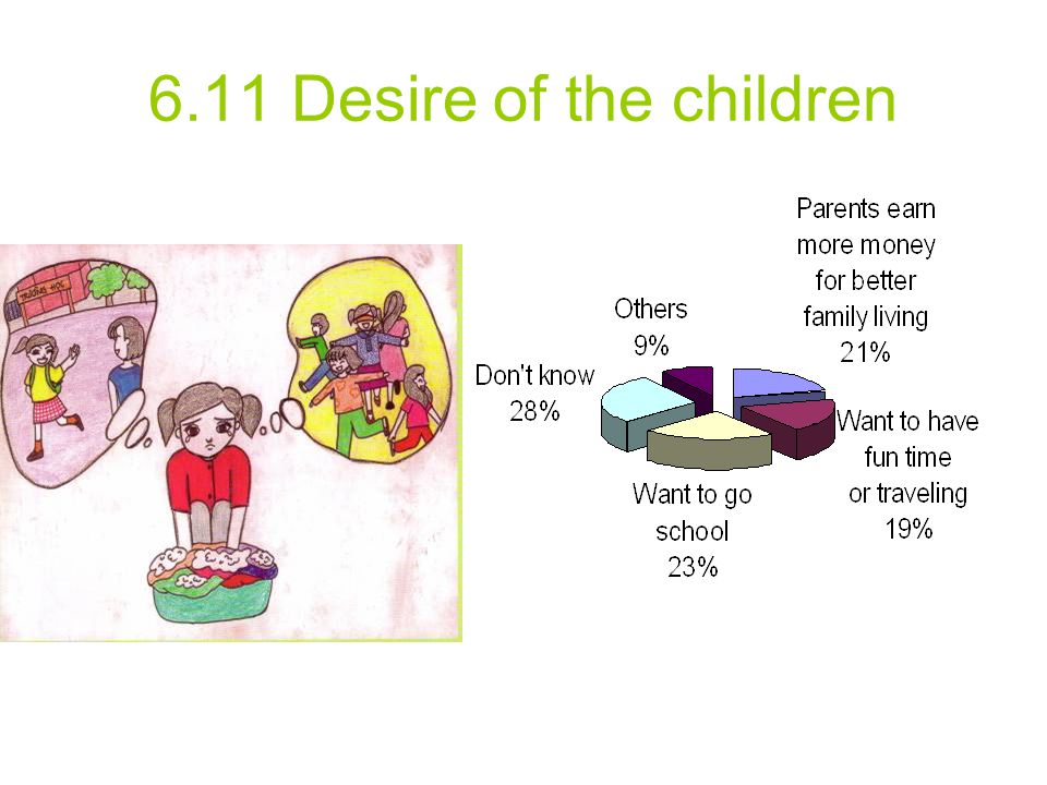 6.11 Desire of the children