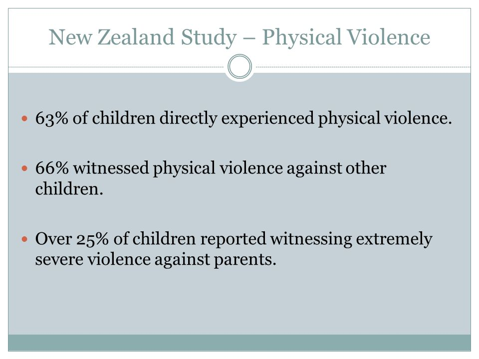 New Zealand Study – Physical Violence 63% of children directly experienced physical violence.