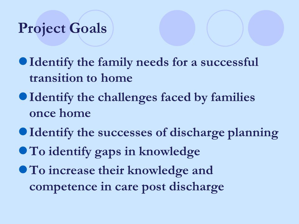 Project Goals Identify the family needs for a successful transition to home Identify the challenges faced by families once home Identify the successes of discharge planning To identify gaps in knowledge To increase their knowledge and competence in care post discharge