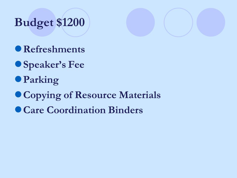 Budget $1200 Refreshments Speaker's Fee Parking Copying of Resource Materials Care Coordination Binders