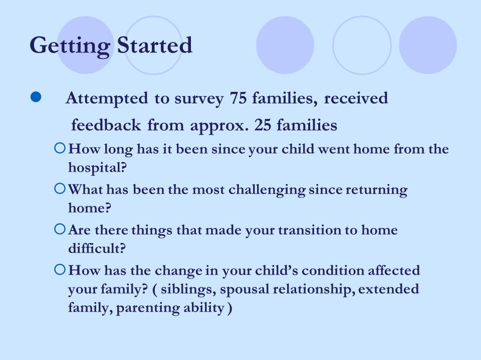 Getting Started Attempted to survey 75 families, received feedback from approx. 25 families  How long has it been since your child went home from the