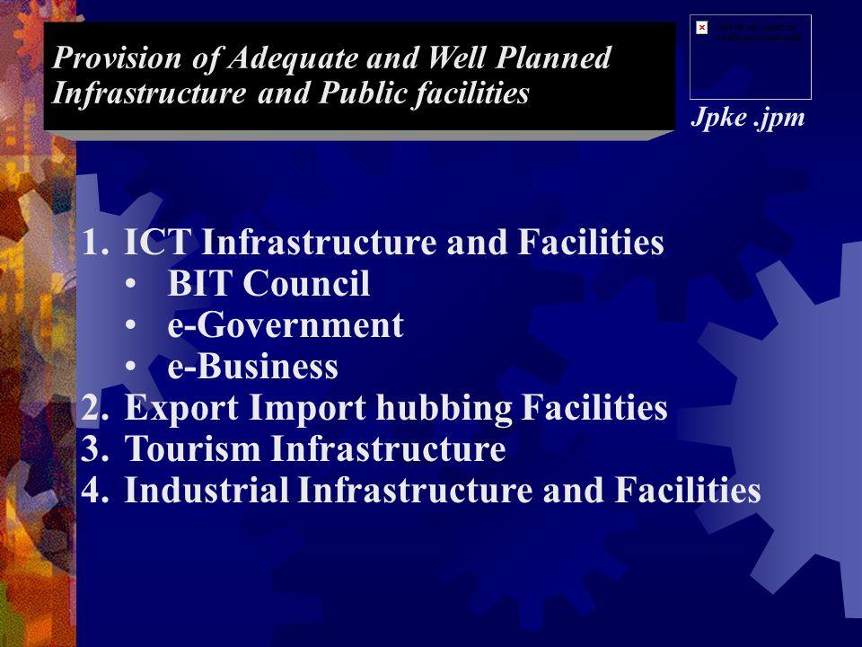 Improving Investment Climate Investment Incentives Order 2001 Economic Development Board (amendment) Order 2001 Industrial Coordination Order 2001 Ind