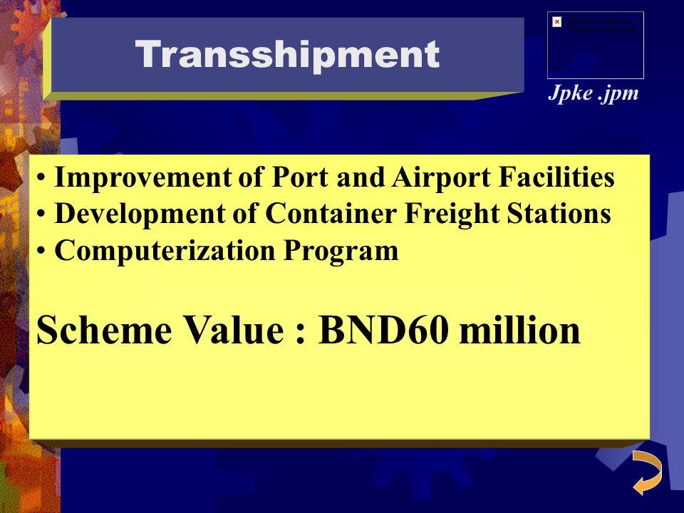 Ecotourism Destination Development Manpower Development for Tourism Industry Promotion and Event Creation Scheme Value : BND 63 million Jpke.jpm Devel