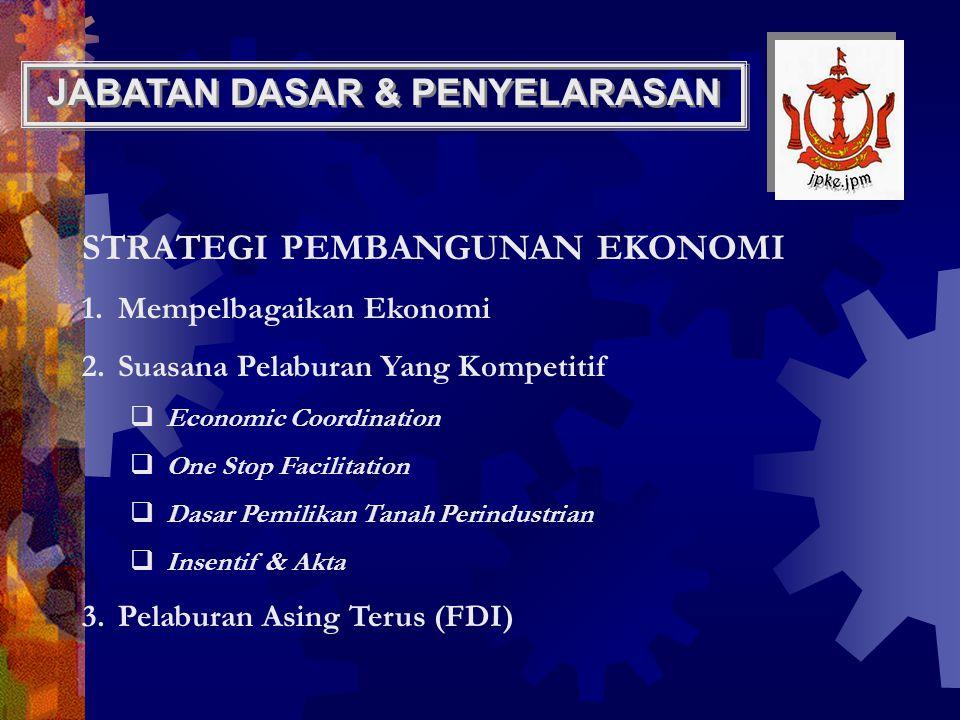JABATAN PERANCANGAN (sambungan…….) SUMBER KEWANGAN ALTERNATIF BAGI MEMBIAYAI PROGRAM PEMBANGUNAN  Rangka Peraturan 'Private Finance Initiatives'  Kr