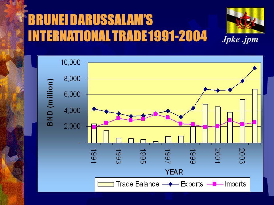 BRUNEI DARUSSALAM'S INTERNATIONAL TRADE 1991-2004 Jpke.jpm