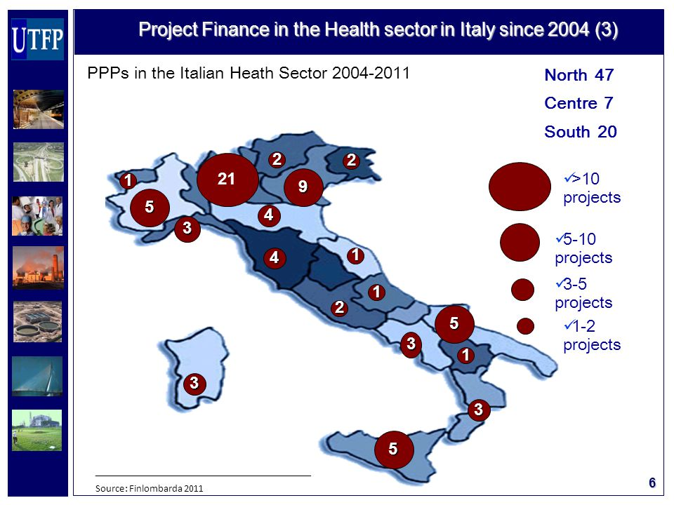 6 PPPs in the Italian Heath Sector 2004-2011 21 3 41 >10 projects 5-10 projects 3-5 projects 1-2 projects 9 5 4 3 3 2 1 1 1 2 5 3 5 2 Source: Finlombarda 2011 North 47 Centre 7 South 20 Project Finance in the Health sector in Italy since 2004 (3)