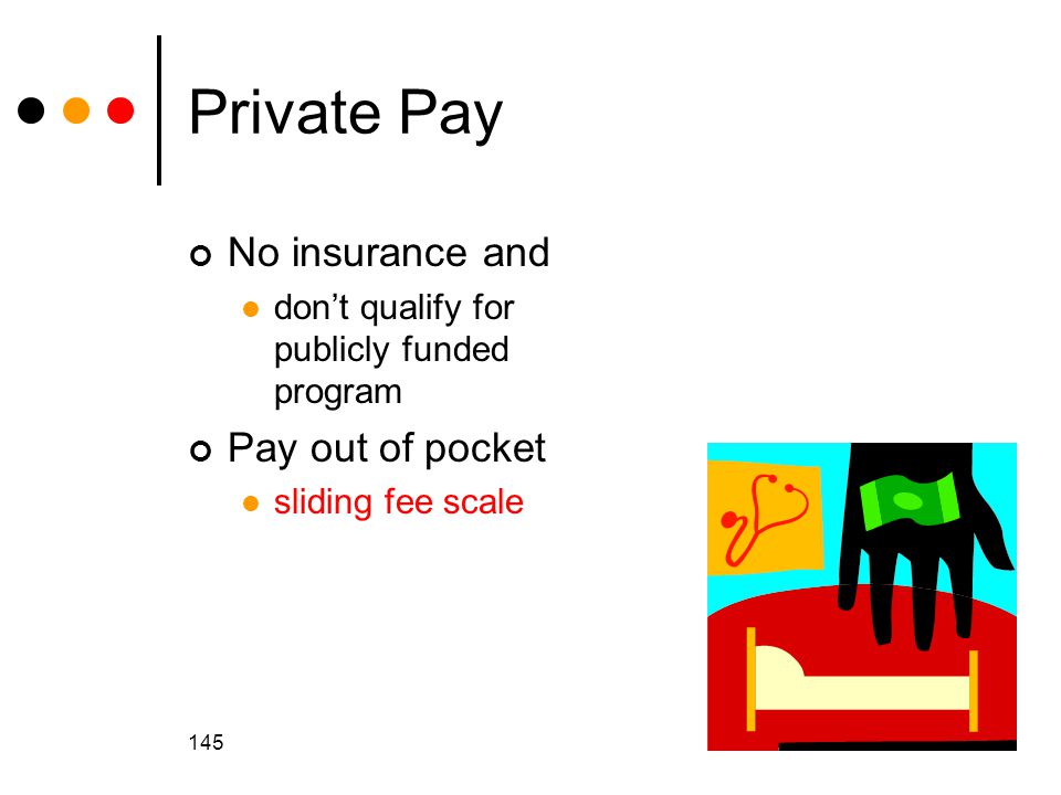 145 Private Pay No insurance and don't qualify for publicly funded program Pay out of pocket sliding fee scale