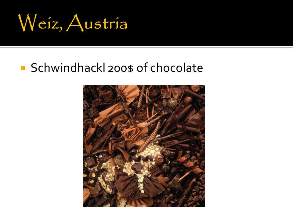  Schwindhackl 200$ of chocolate