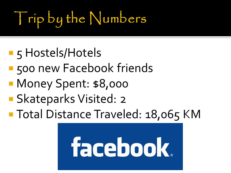  5 Hostels/Hotels  500 new Facebook friends  Money Spent: $8,000  Skateparks Visited: 2  Total Distance Traveled: 18,065 KM
