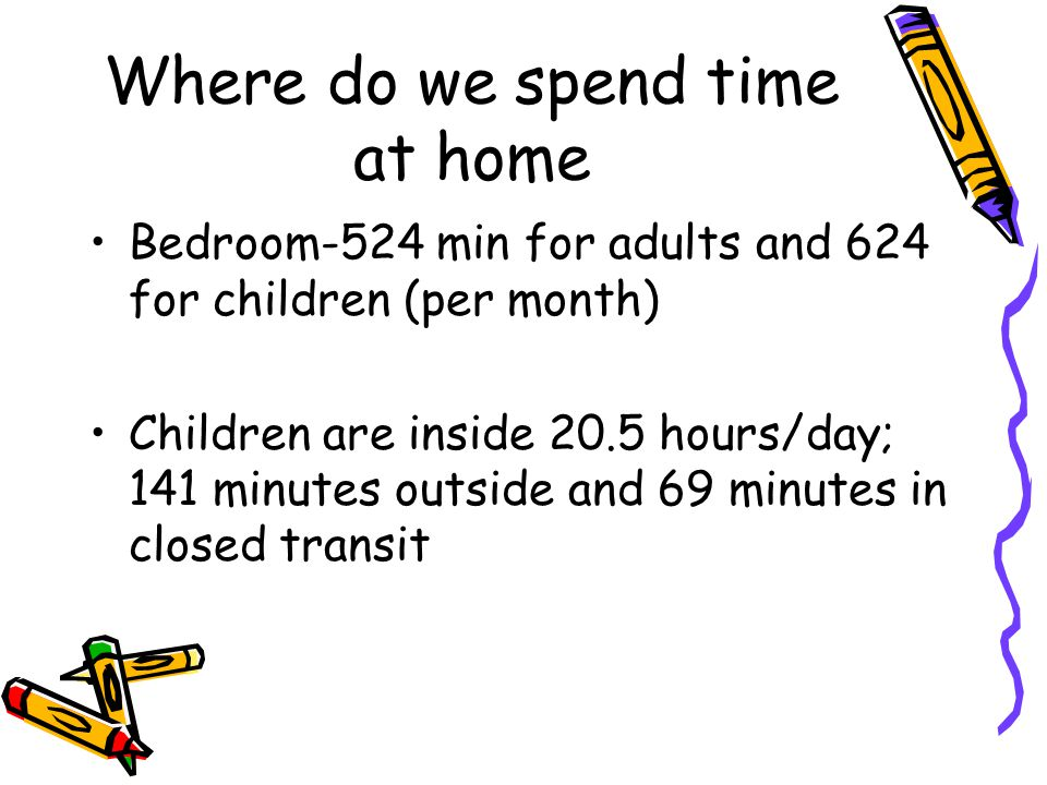 Where do we spend time at home Bedroom-524 min for adults and 624 for children (per month) Children are inside 20.5 hours/day; 141 minutes outside and 69 minutes in closed transit
