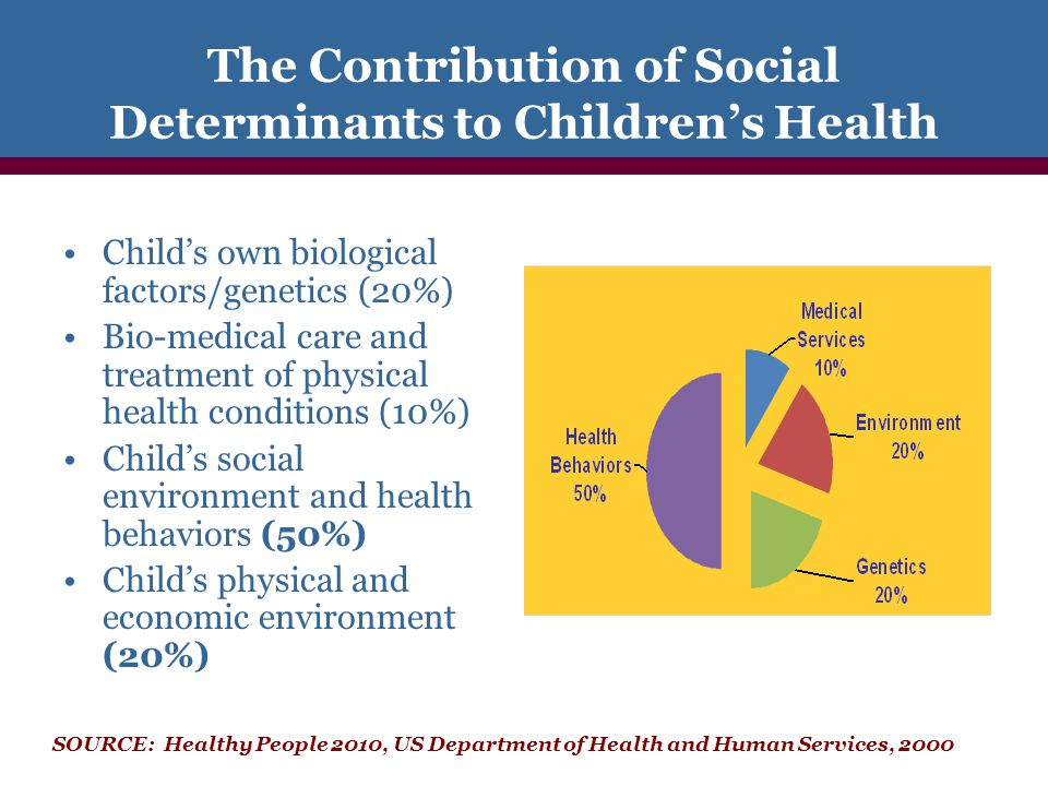 Health Practitioner Screening & Surveillance Do you have questions about how your child is learning, behaving, or developing? Developmental screening tools 1.