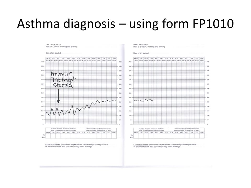 Asthma diagnosis – using form FP1010