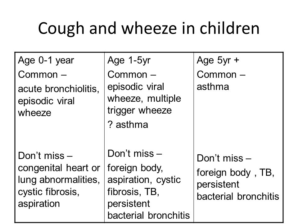 Cough and wheeze in children Age 0-1 year Common – acute bronchiolitis, episodic viral wheeze Don't miss – congenital heart or lung abnormalities, cystic fibrosis, aspiration Age 1-5yr Common – episodic viral wheeze, multiple trigger wheeze .
